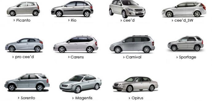 promotion promotions exceptionnelles sur toute la gamme kia voitures maroc. Black Bedroom Furniture Sets. Home Design Ideas